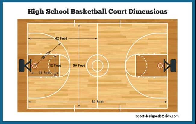 Basketball Court Dimension High School