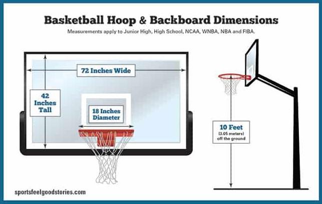 basketball backboard size