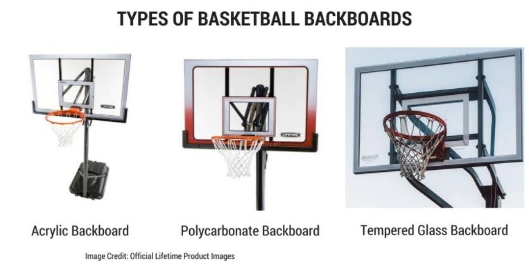 Backboard Materials